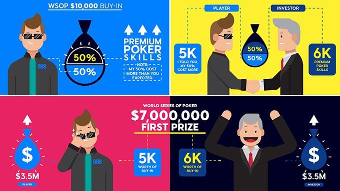 pokerspil til salg